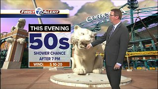 Metro Detroit Weather: A few showers tonight