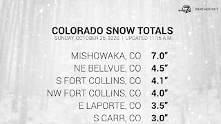 Colorado snow totals as of Sunday morning