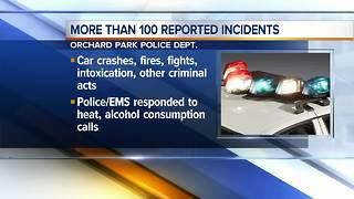 Police respond to more than 100 calls Sunday - Video