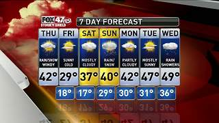 Jim's Forecast 11/9 - Video