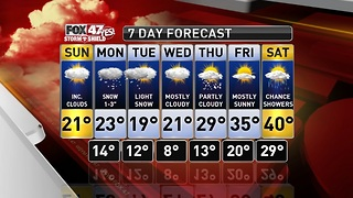 Claire's Forecast 1-13 - Video