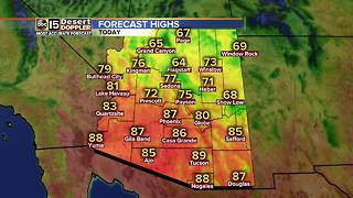 Warm temperatures continue for several days - Video