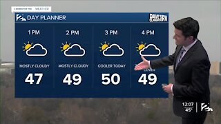 Tuesday Noon Weathercast