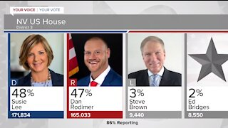 New voting results released for State of Nevada