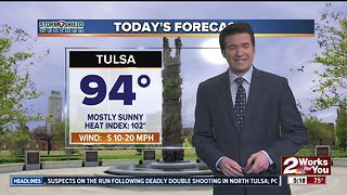 2 Works for You Monday Morning Weather Forecast - Video