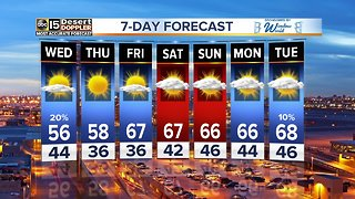 Rain heads for Valley, snow in High Country