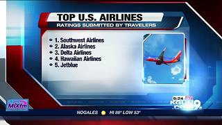 Nation's best airlines revealed for 2018 travel - Video