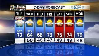 Rain on the way Tuesday evening! - Video