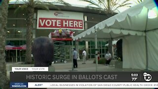 Historic surge in ballots cast in San Diego County