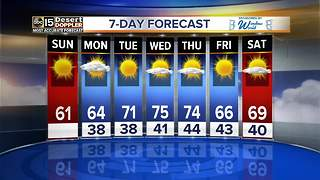 Temperatures to climb during the work week - Video