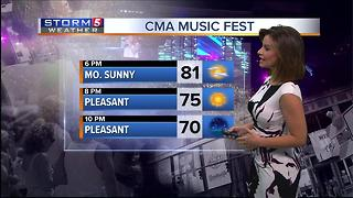 Bree's Evening Forecast: Friday, June 9, 2017 - Video