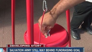 Salvation Army behind on fundraising goal - Video