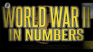 WW2 in Numbers