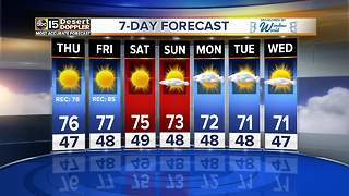 Warm weather in the Valley! - Video