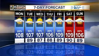 Hot week ahead with daily storm chances - Video
