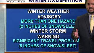 What is the difference between a winter weather advisory and warning?