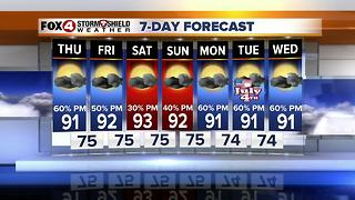Hot & Humid With PM Storms - Video