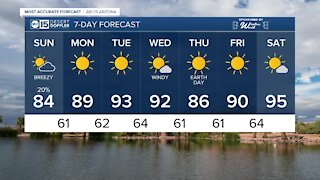 FORECAST: Seasonal temperatures and rain chances Sunday!