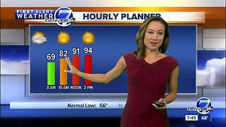 Hot, dry and breezy Sunday in Denver