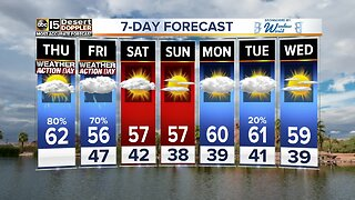 More rain in the forecast Thursday night into Friday