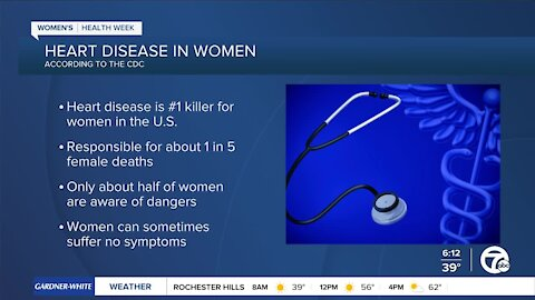 Heart health dangers for women during Women's Health Month