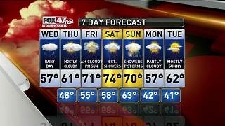 Jim's Forecast 10/11 - Video