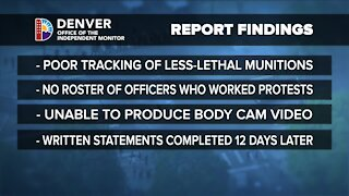 Denver independent monitor releases report on police response to George Floyd protests over the summer