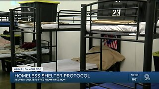 Homeless shelter protocols during COVID-19 pandemic