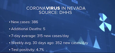 Another spike in COVID-19 cases in NV