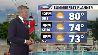 Pop-up showers possible for the Fourth of July