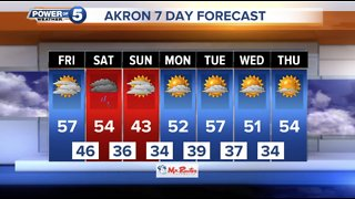Akron Evening Weather - Video