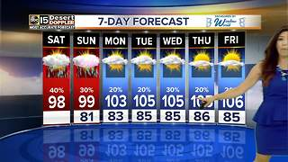 Storm chances statewide as we start the weekend - Video