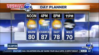 Monday forecast: More warm, dry and hazy days ahead! - Video