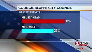 Bluffs Mayor Walsh wins re-election - Video