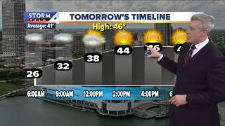Warmer and sunny Wednesday - Video