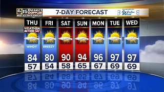 Thursday shaping up to be windy in the Valley
