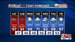 Saturday Morning Forecast - Video