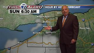 7 First Alert Forecast Saturday Evening 6/16 - Video