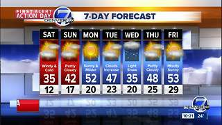 Light snow overnight, windy and cold on saturday in Denver