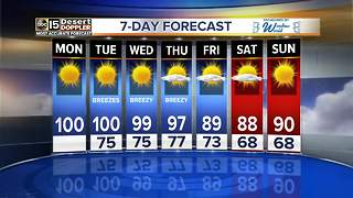 Highs topping out at 100 degrees today, even lower later this week - Video