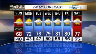Cooler temps expected Sunday in the Valley - Video