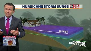 Greg Dee explains what storm surge is and how it relates to Hurricane Irma - Video