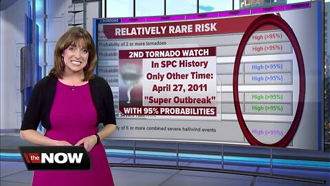 Geeking Out: Severe weather risks today in Oklahoma