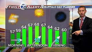 7 First Alert Forecast 10/05/17 - Video