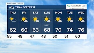 Temps drop into low 70s Wednesday night