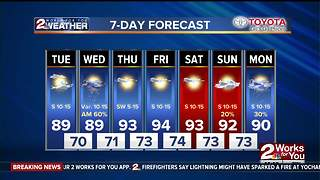 Tuesday Midday Weather - Video