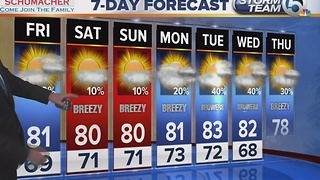 Latest Weather Forecast 6 p.m. - Video