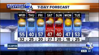 There's a chance for snow in the forecast - Video