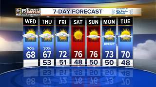 Rain chances continue through Thursday - Video