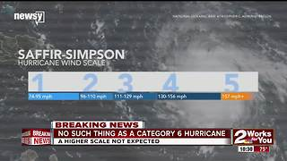 No Category 6 for a Hurricane - Video